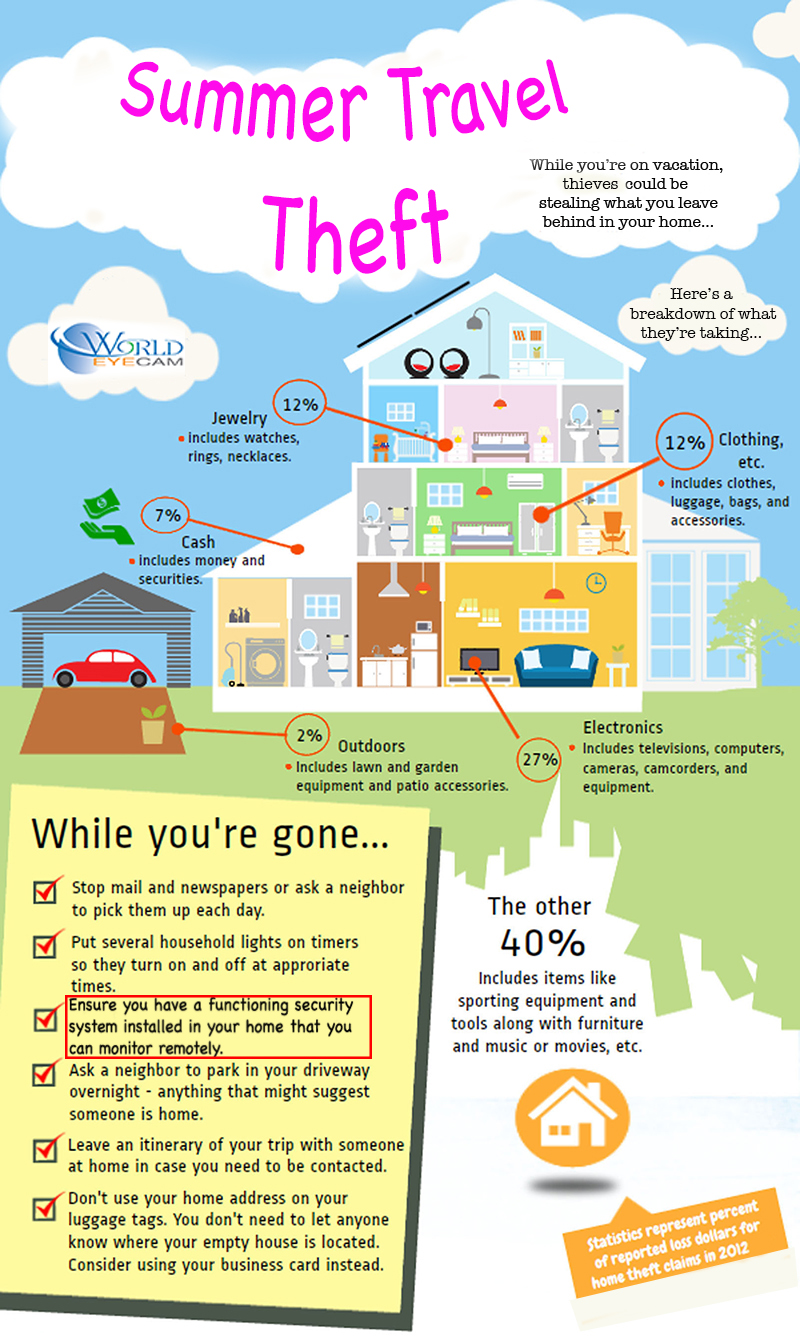 summer theft infographic safety measures prevention