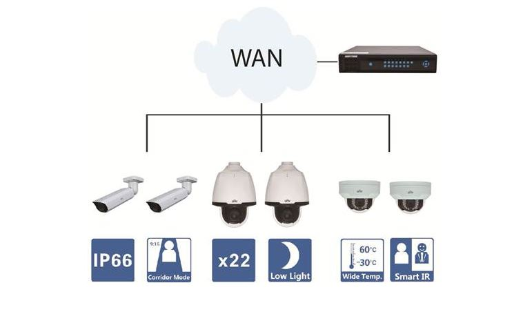 uniview-ip-cameras-in-romania2