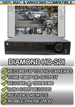 IMAX-HDSDI-8CH - 8ch HD-SDI 30fps at 1080p up to 8HDDs