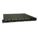 UTPSYS16 16 Port Video, Power and Data Distribution Unit