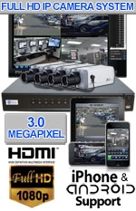 IMAX-SILVER4CHBOX-KIT - 4 Channel High Definition IP Box Camera Kit