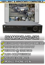 IMAX-HDSDI-16CH - 16 CH HD-SDI 30fps at 1080p up to 8HDDs