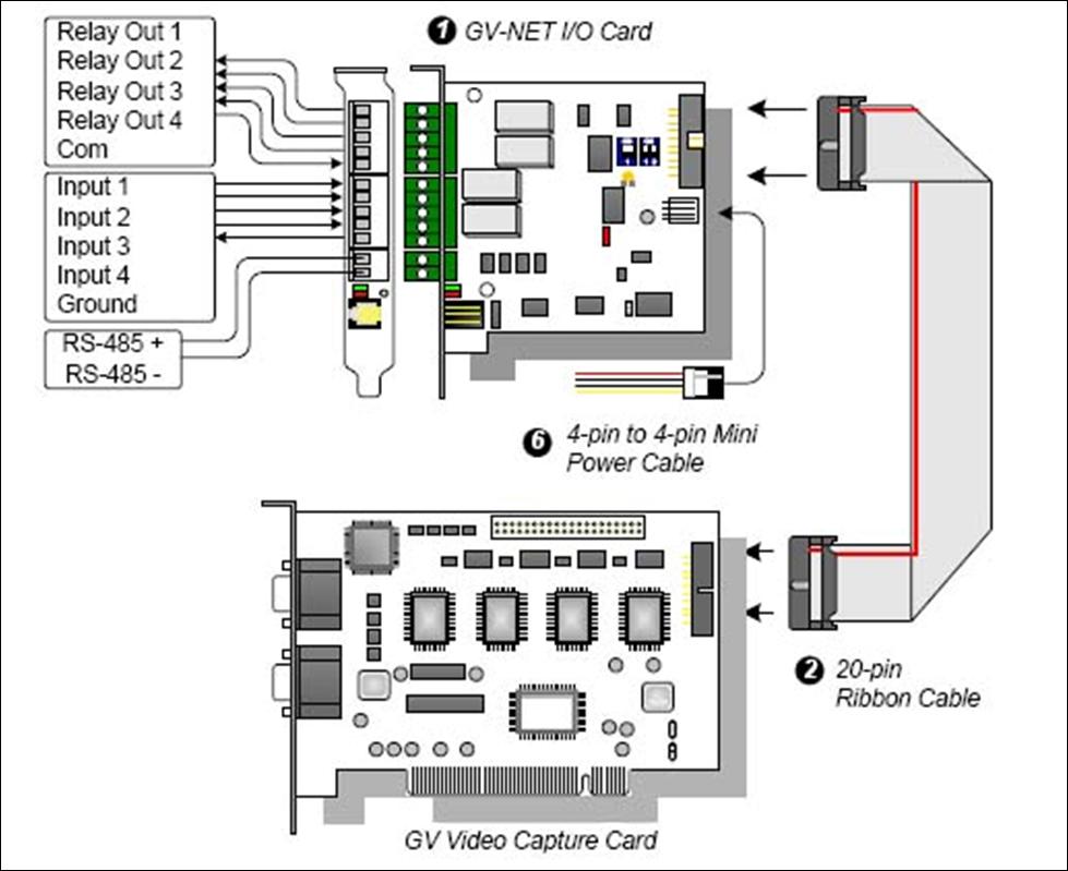 geovision wiring diagram schematics wiring diagrams u2022 rh orwellvets co plc i/o wiring diagram grundfos io 113 wiring diagram