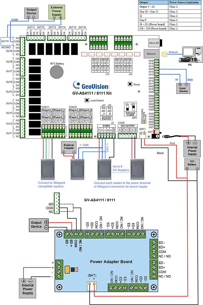 Kantech Wiring Diagrams Tyco Kantech Cairearts Com